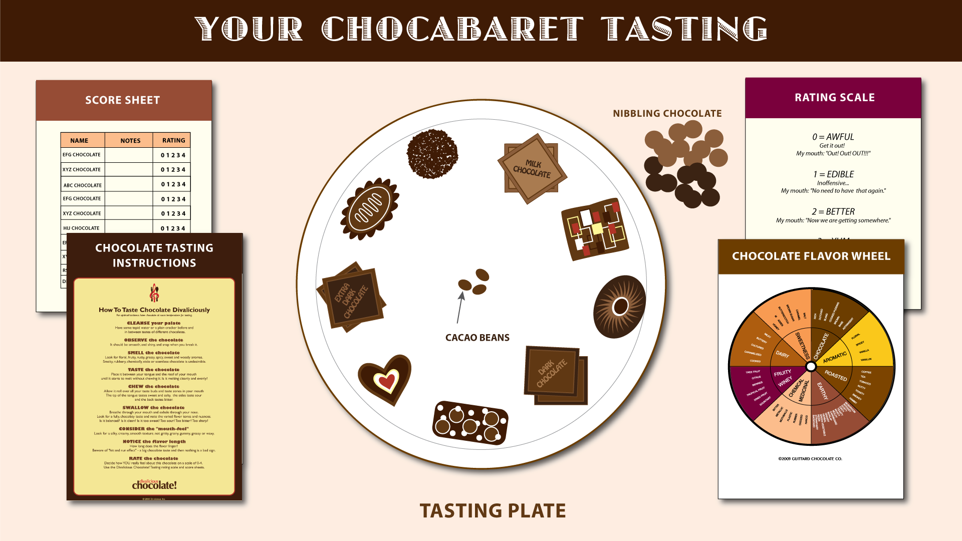 Chocabaret.Your.Tasting