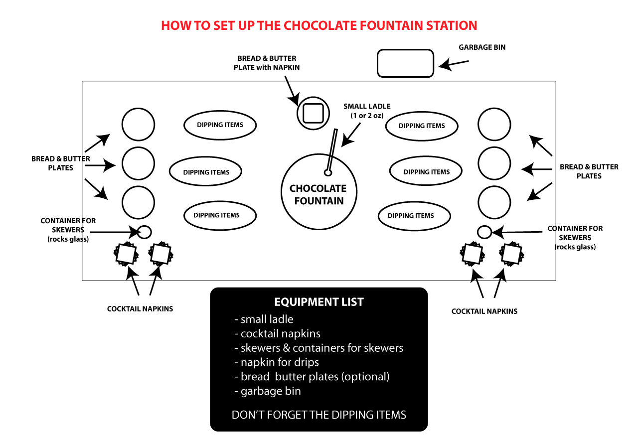 How To Set Up the Chocolate Fountain Table